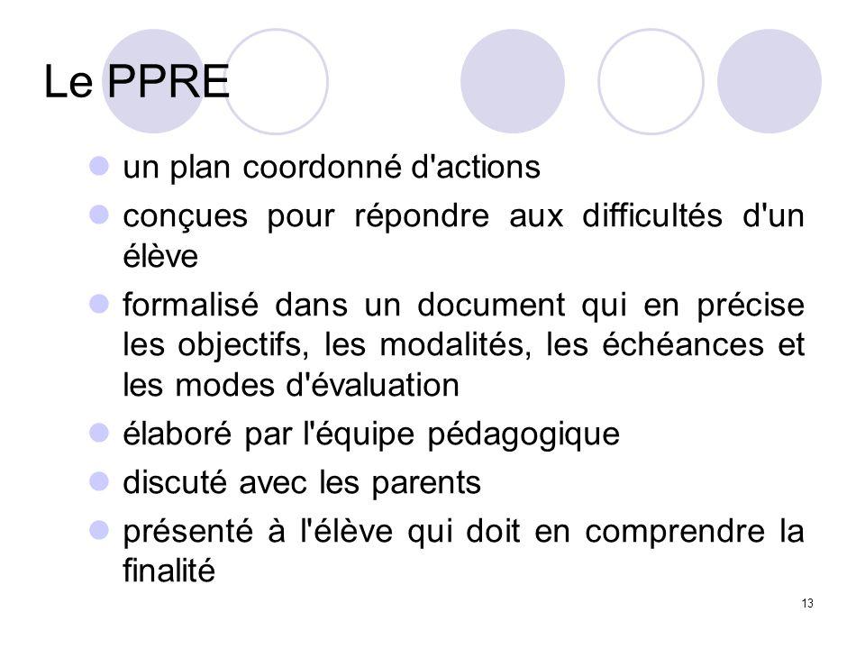13 Le PPRE un plan coordonné d'actions conçues pour répondre aux difficultés d'un élève formalisé dans un document qui en précise les objectifs, les m