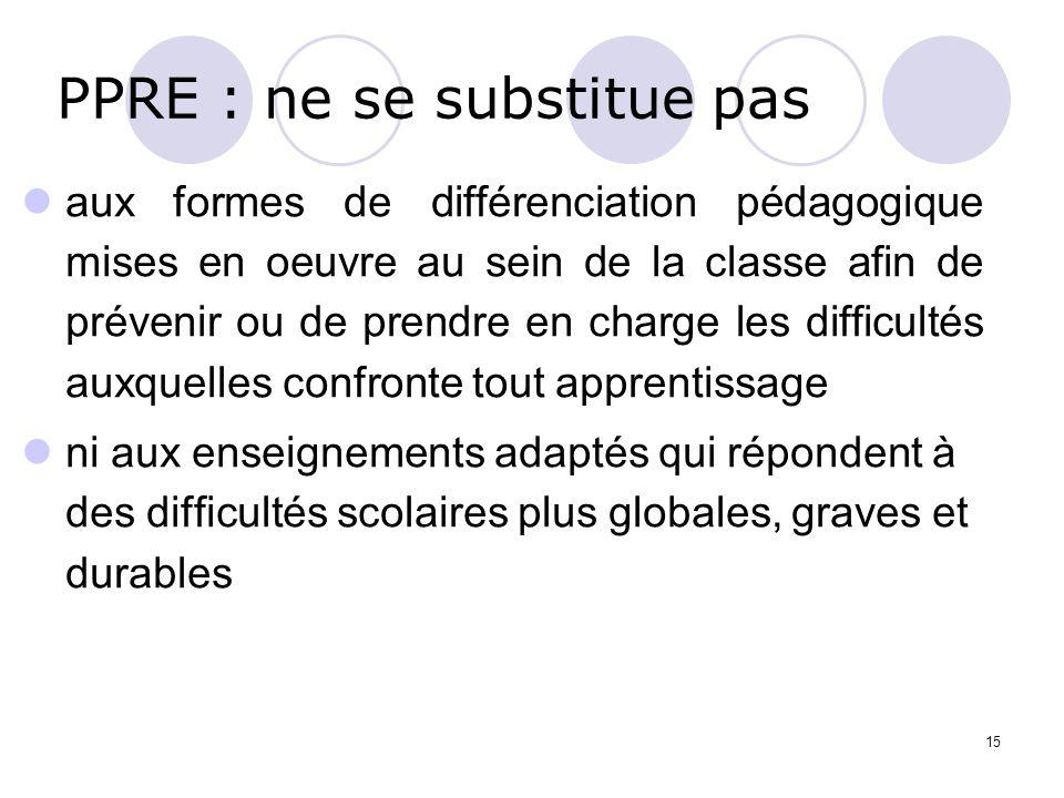 15 PPRE : ne se substitue pas aux formes de différenciation pédagogique mises en oeuvre au sein de la classe afin de prévenir ou de prendre en charge