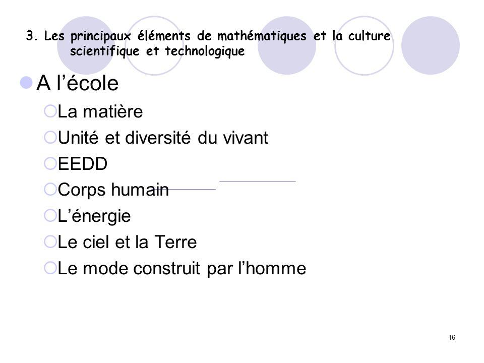 16 3. Les principaux éléments de mathématiques et la culture scientifique et technologique A lécole La matière Unité et diversité du vivant EEDD Corps