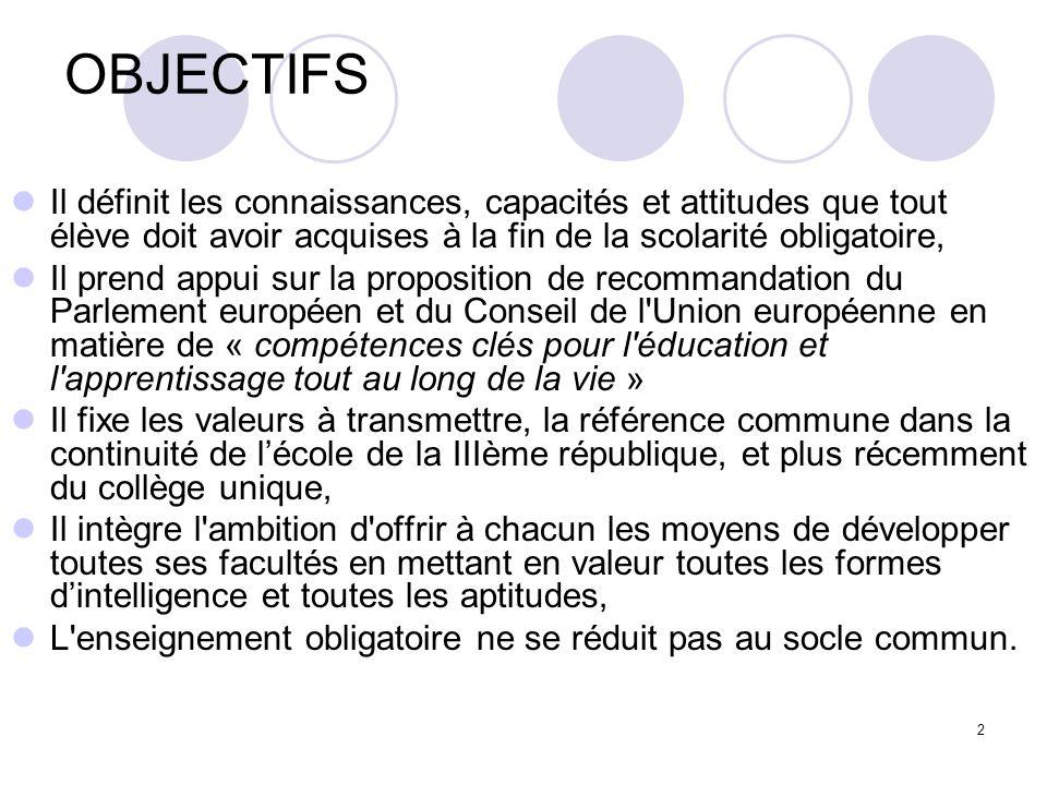 2 OBJECTIFS Il définit les connaissances, capacités et attitudes que tout élève doit avoir acquises à la fin de la scolarité obligatoire, Il prend app