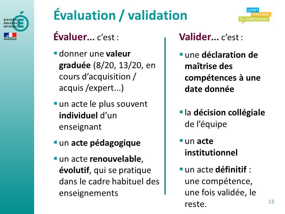 Évaluer... cest : donner une valeur graduée (8/20, 13/20, en cours dacquisition / acquis /expert...) un acte le plus souvent individuel dun enseignant