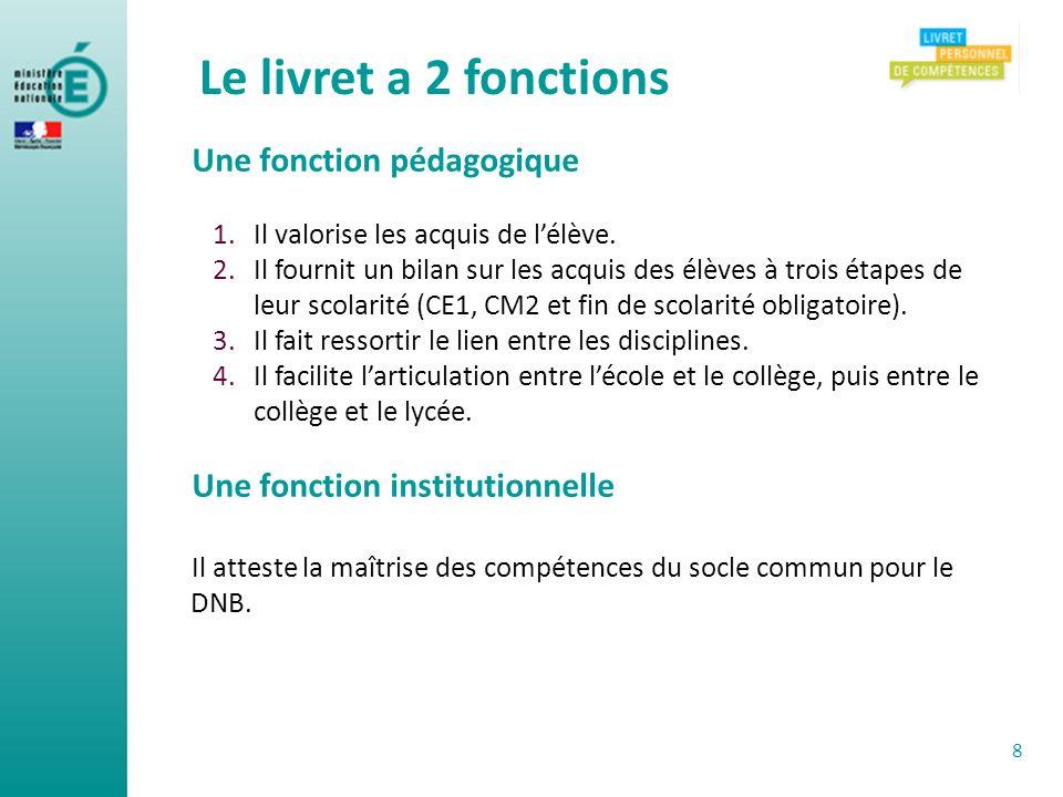 Une fonction pédagogique 1.Il valorise les acquis de lélève. 2.Il fournit un bilan sur les acquis des élèves à trois étapes de leur scolarité (CE1, CM