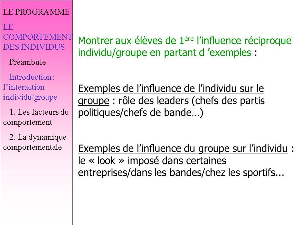 LE PROGRAMME LE COMPORTEMENT DES INDIVIDUS Préambule Introduction : linteraction individu/groupe 1.
