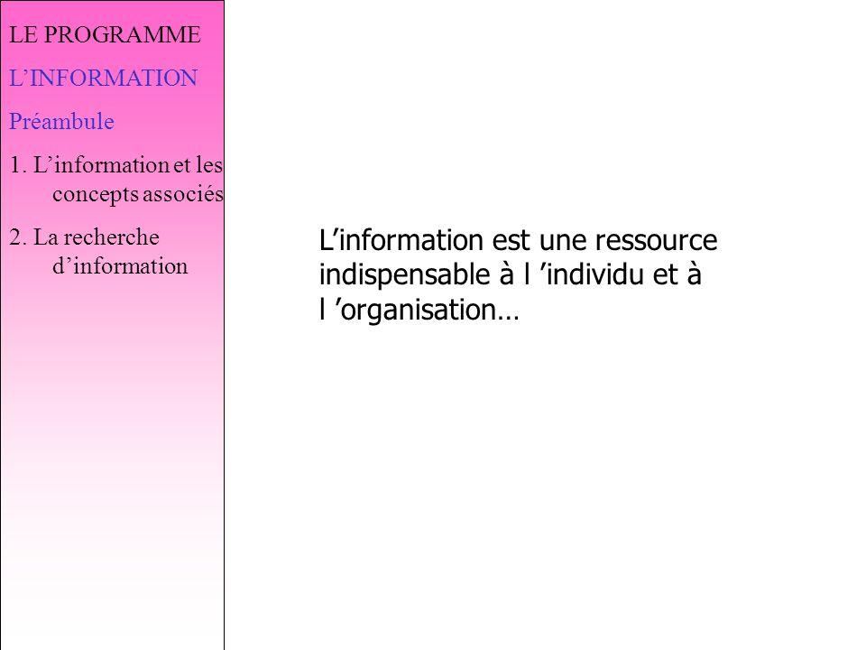 LE PROGRAMME LINFORMATION Préambule 1.Linformation et les concepts associés 2.