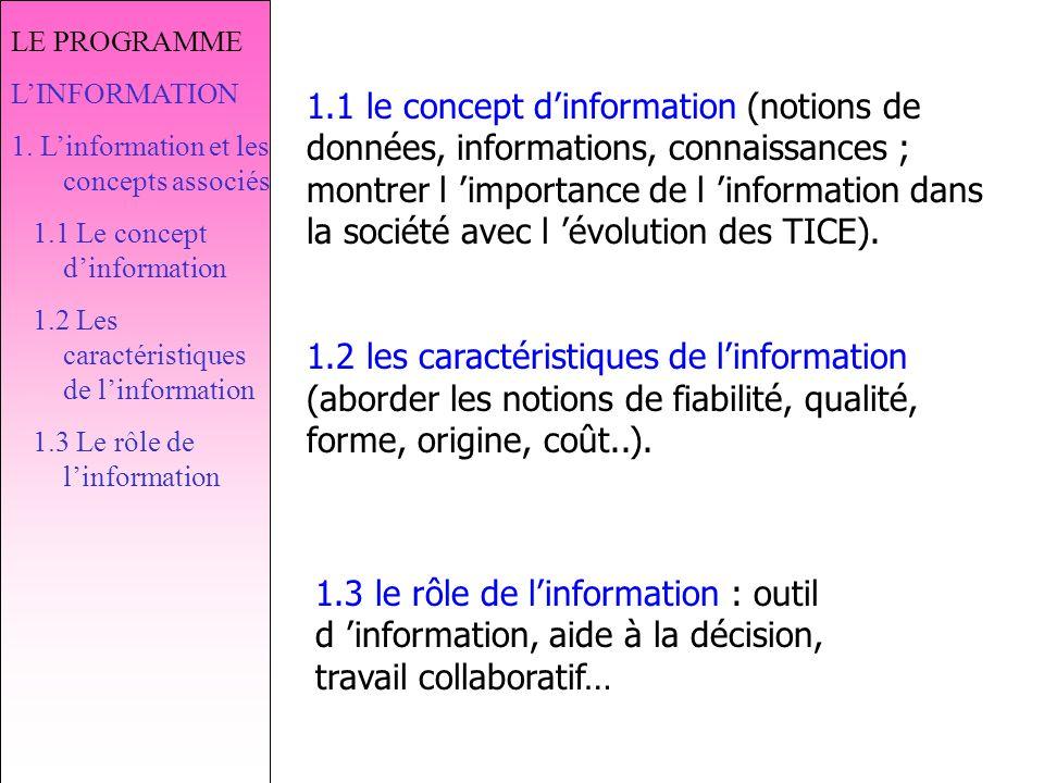 LE PROGRAMME LINFORMATION 1.