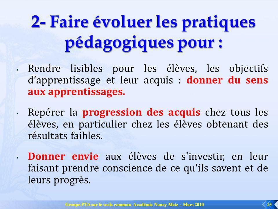 Groupe PTA sur le socle commun Académie Nancy-Metz – Mars 201015 2- Faire évoluer les pratiques pédagogiques pour : Rendre lisibles pour les élèves, l