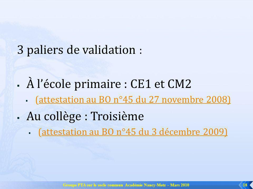 Groupe PTA sur le socle commun Académie Nancy-Metz – Mars 201018 3 paliers de validation : À lécole primaire : CE1 et CM2 (attestation au BO n°45 du 27 novembre 2008)attestation au BO n°45 du 27 novembre 2008) Au collège : Troisième (attestation au BO n°45 du 3 décembre 2009)