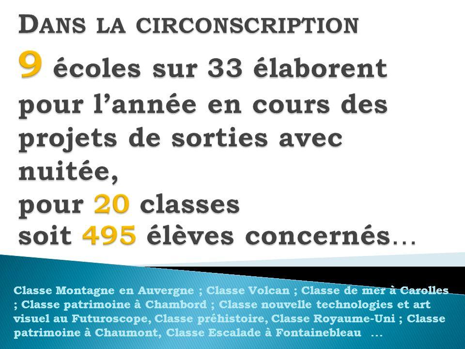 Classe Montagne en Auvergne ; Classe Volcan ; Classe de mer à Carolles ; Classe patrimoine à Chambord ; Classe nouvelle technologies et art visuel au
