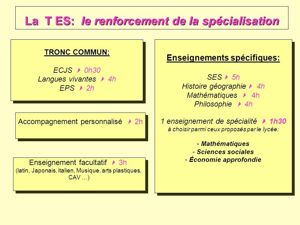 TRONC COMMUN: ECJS 0h30 Langues vivantes 4h EPS 2h TRONC COMMUN: ECJS 0h30 Langues vivantes 4h EPS 2h Enseignements spécifiques: SES 5h Histoire géogr