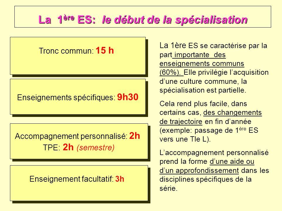 Tronc commun: 15 h Enseignements spécifiques: 9h30 La 1 ère ES: le début de la spécialisation Accompagnement personnalisé: 2h TPE: 2h (semestre) Accom