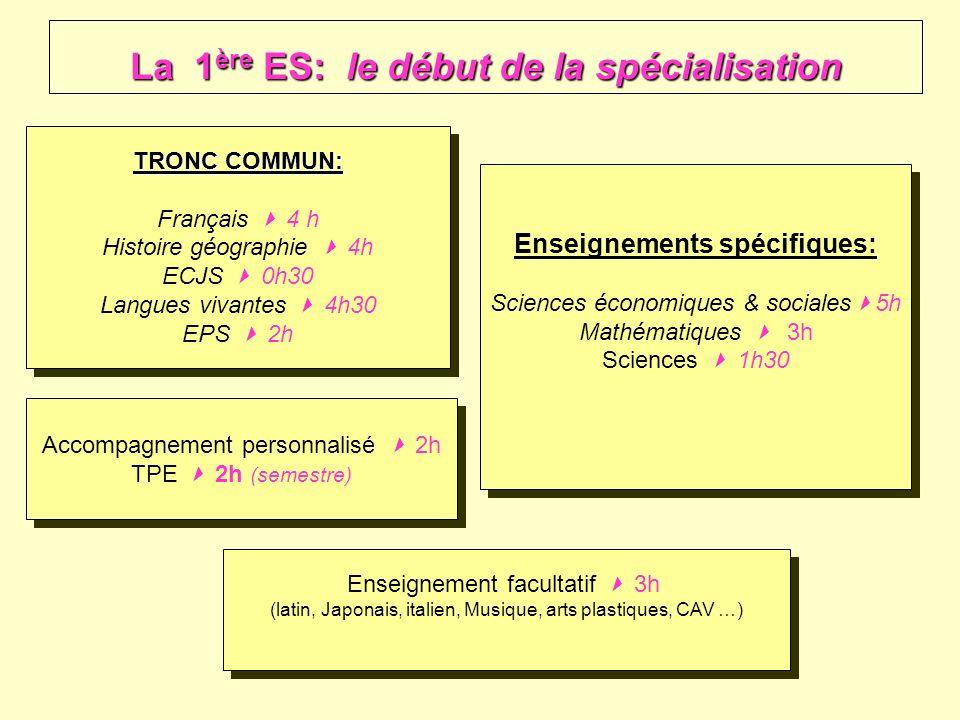 Tronc commun: 6h30 Enseignements spécifiques: 18h30 La T ES: le renforcement de la spécialisation Accompagnement personnalisé: 2h Enseignement facultatif: 3h La classe de terminale ES se caractérise par la part prépondérante des enseignements spécifiques (75%).
