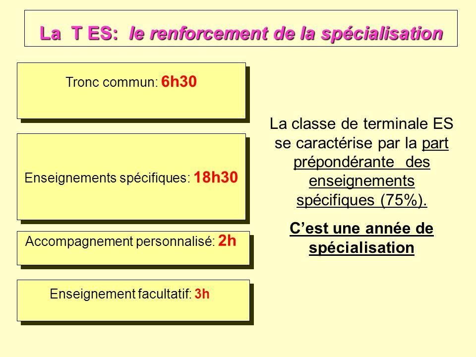 Tronc commun: 6h30 Enseignements spécifiques: 18h30 La T ES: le renforcement de la spécialisation Accompagnement personnalisé: 2h Enseignement faculta