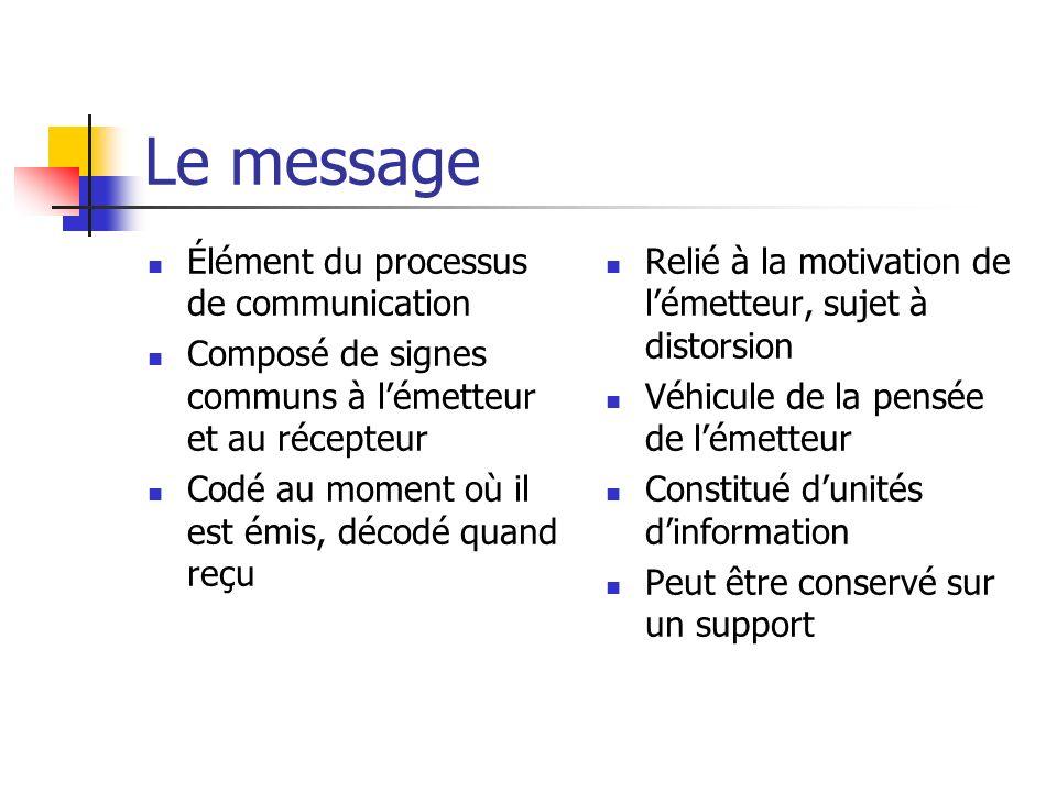 Le message Élément du processus de communication Composé de signes communs à lémetteur et au récepteur Codé au moment où il est émis, décodé quand reç