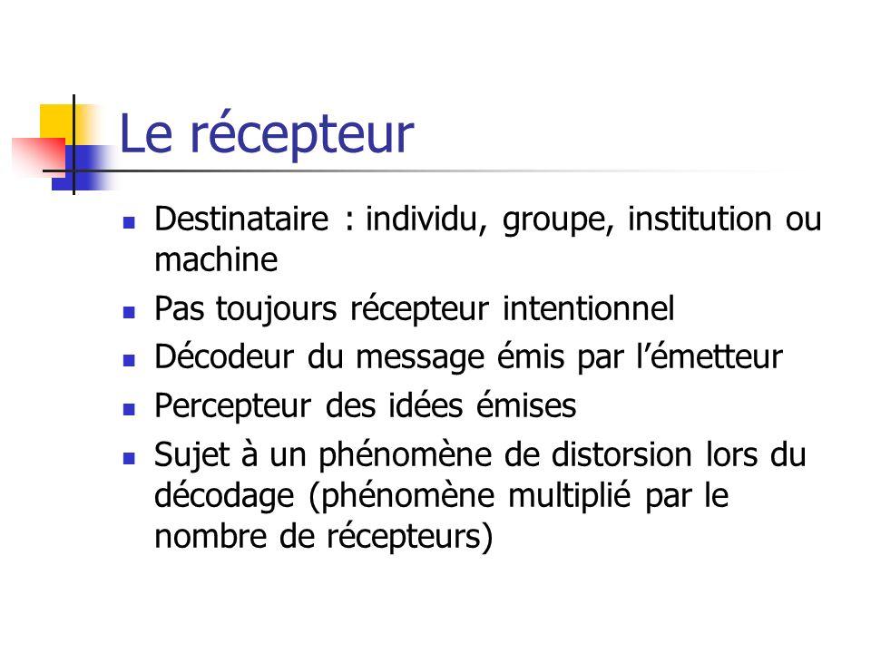 Le récepteur Destinataire : individu, groupe, institution ou machine Pas toujours récepteur intentionnel Décodeur du message émis par lémetteur Percep