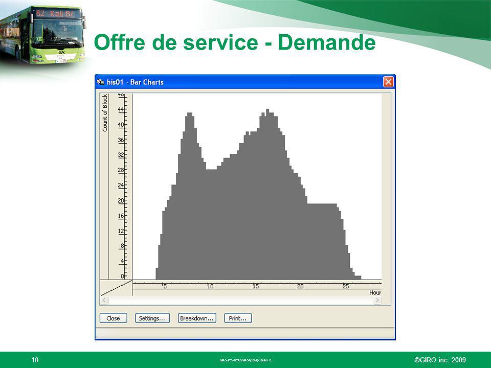 ©GIRO inc. 200910 Offre de service - Demande GIRO-STD-INTROGIROF(2009)-20090112
