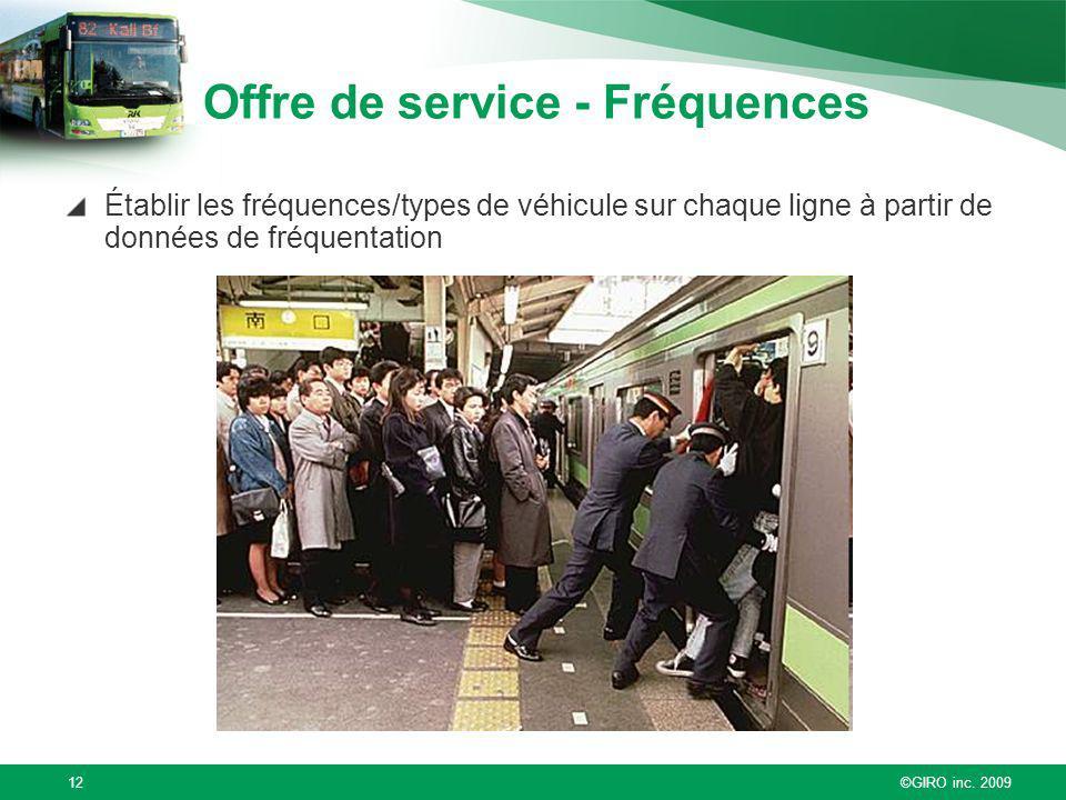 ©GIRO inc. 200912 Offre de service - Fréquences Établir les fréquences/types de véhicule sur chaque ligne à partir de données de fréquentation