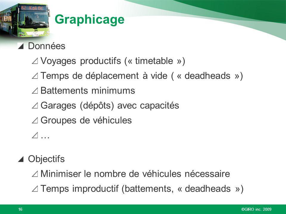 ©GIRO inc. 200916 Graphicage Données Voyages productifs (« timetable ») Temps de déplacement à vide ( « deadheads ») Battements minimums Garages (dépô