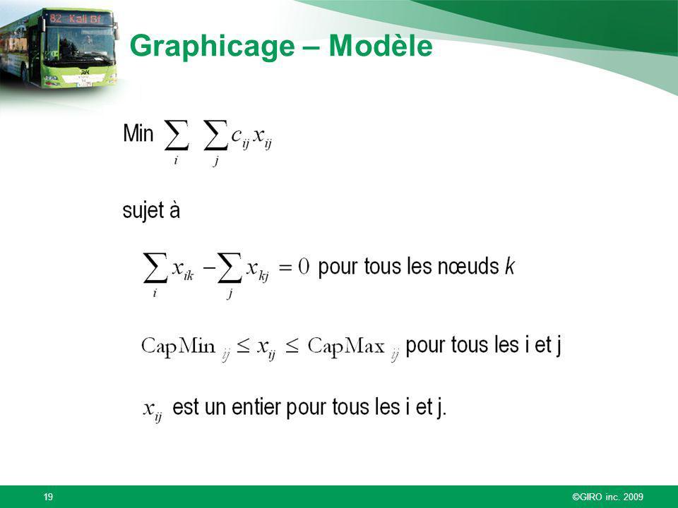 ©GIRO inc. 200919 Graphicage – Modèle