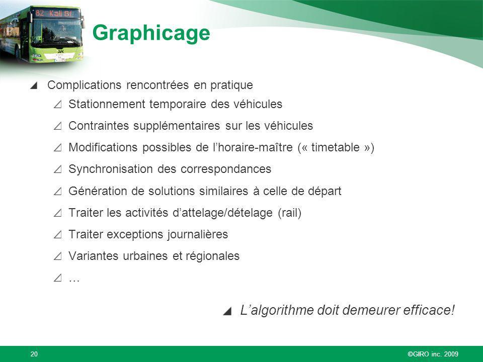 ©GIRO inc. 200920 Graphicage Complications rencontrées en pratique Stationnement temporaire des véhicules Contraintes supplémentaires sur les véhicule
