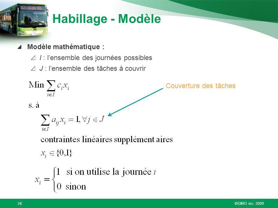 ©GIRO inc. 200924 Habillage - Modèle Modèle mathématique : I : lensemble des journées possibles J : lensemble des tâches à couvrir Couverture des tâch