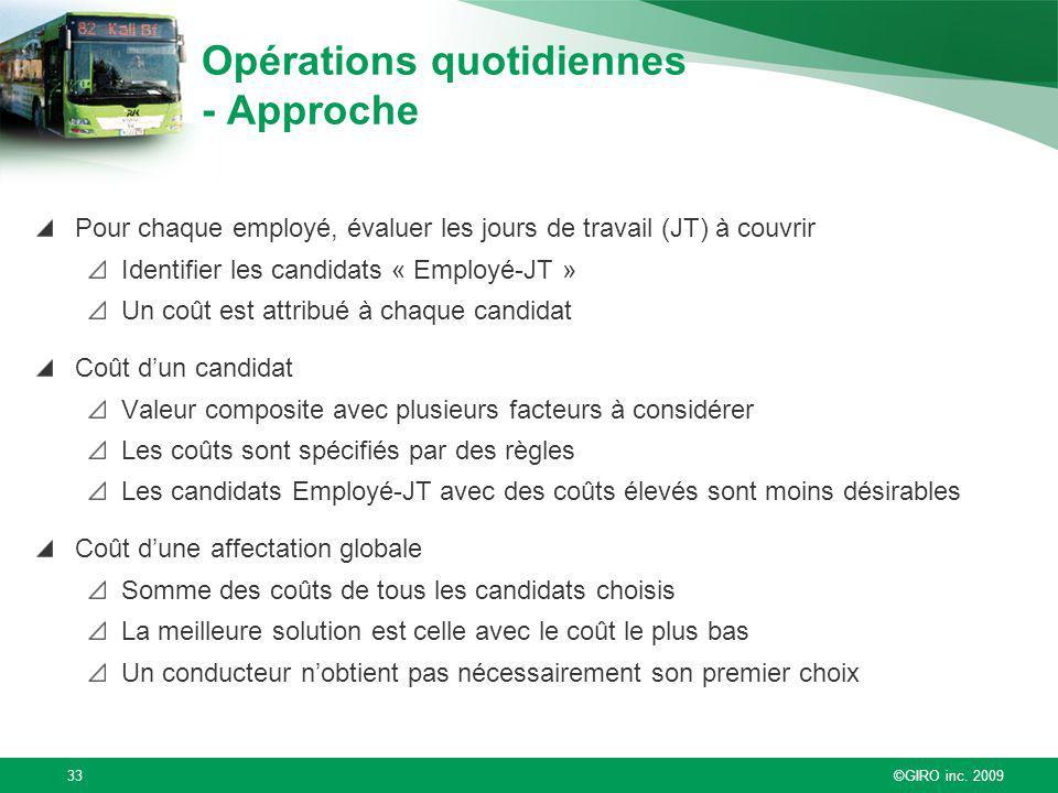 ©GIRO inc. 200933 Opérations quotidiennes - Approche Pour chaque employé, évaluer les jours de travail (JT) à couvrir Identifier les candidats « Emplo
