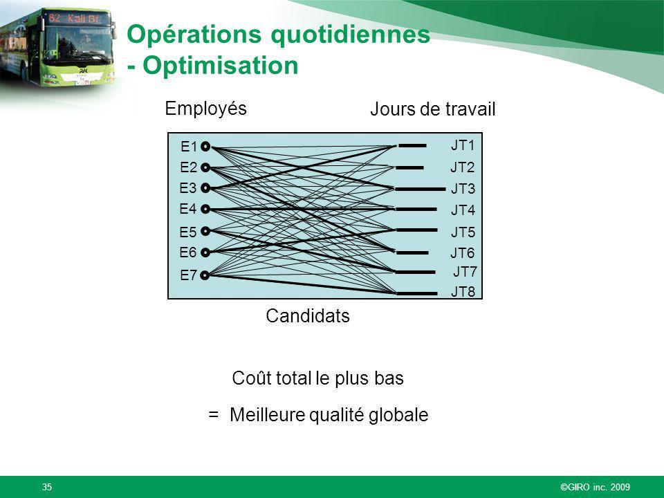 ©GIRO inc. 200935 Opérations quotidiennes - Optimisation Employés Jours de travail E1 E2 E3 E4 E5 E6 E7 JT1 JT2 JT3 JT4 JT5 JT6 JT7 JT8 Candidats Coût