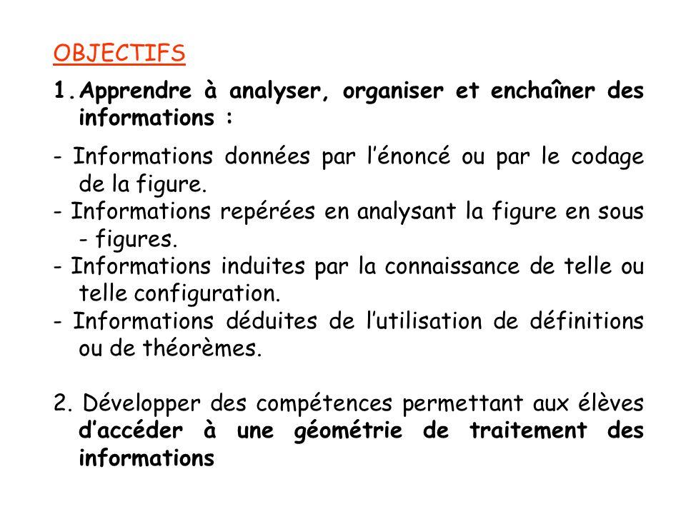 OBJECTIFS 1.Apprendre à analyser, organiser et enchaîner des informations : - Informations données par lénoncé ou par le codage de la figure. - Inform