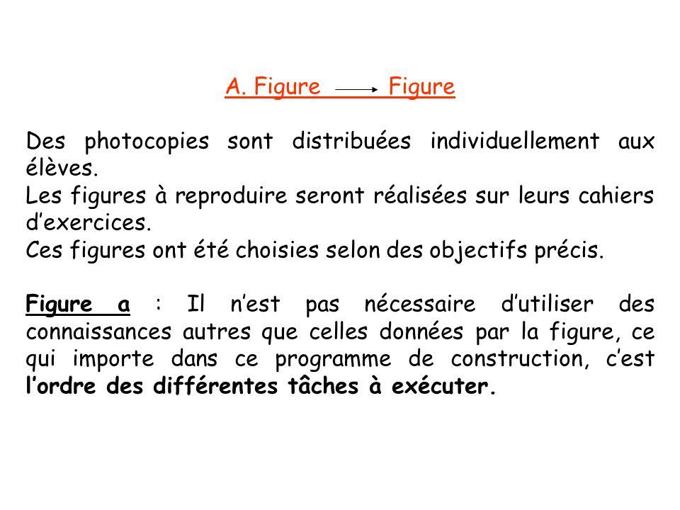 A. Figure Figure Des photocopies sont distribuées individuellement aux élèves. Les figures à reproduire seront réalisées sur leurs cahiers dexercices.