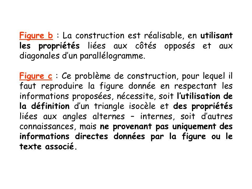 Figure b : La construction est réalisable, en utilisant les propriétés liées aux côtés opposés et aux diagonales dun parallélogramme. Figure c : Ce pr