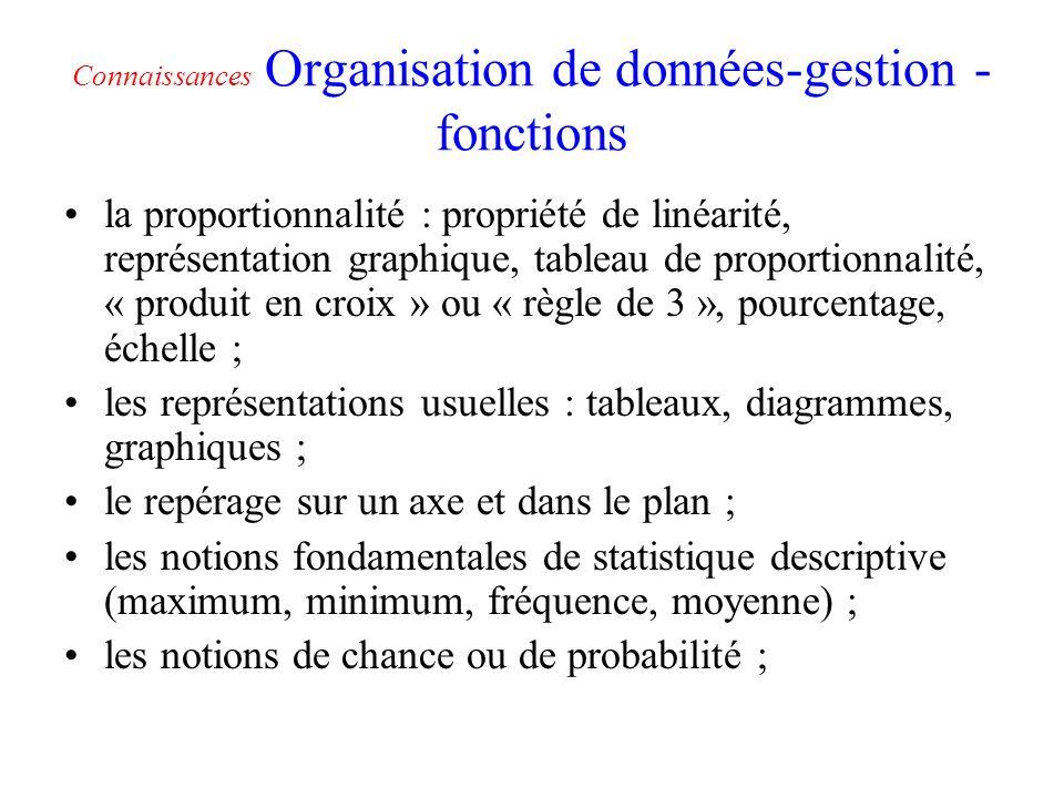 Connaissances Organisation de données-gestion - fonctions la proportionnalité : propriété de linéarité, représentation graphique, tableau de proportio