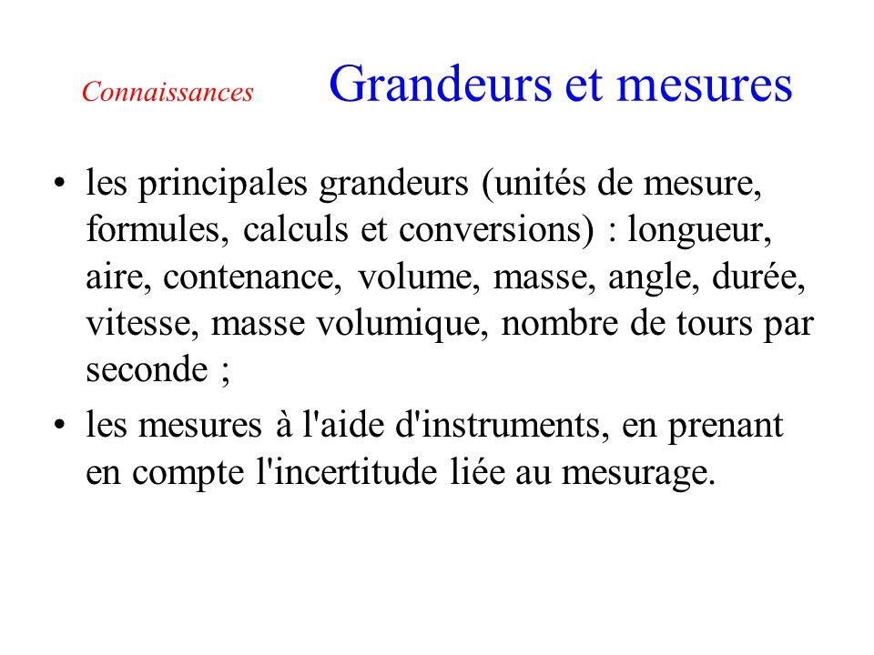 Connaissances Grandeurs et mesures les principales grandeurs (unités de mesure, formules, calculs et conversions) : longueur, aire, contenance, volume