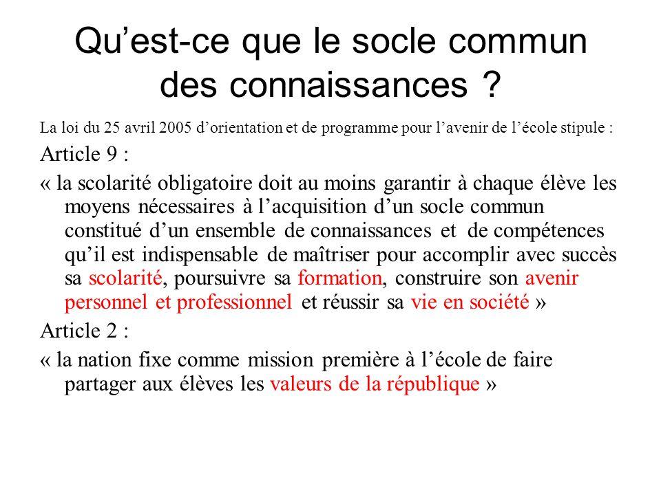 Des propositions …. de Liliane Dray professeur au collège la Providence de Montpellier