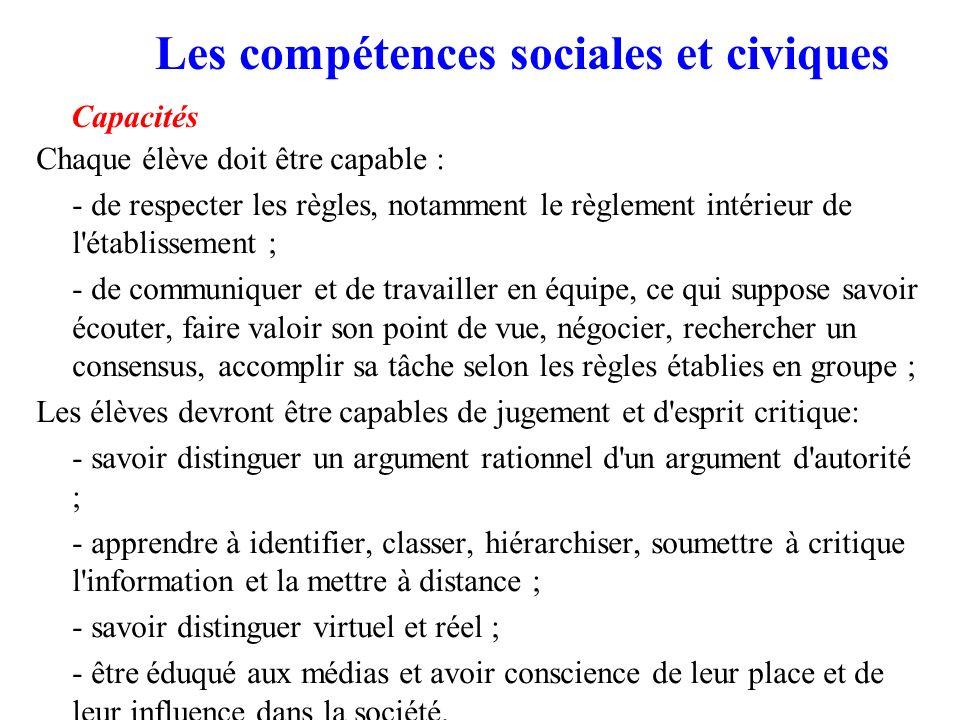 Les compétences sociales et civiques Capacités Chaque élève doit être capable : - de respecter les règles, notamment le règlement intérieur de l'établ