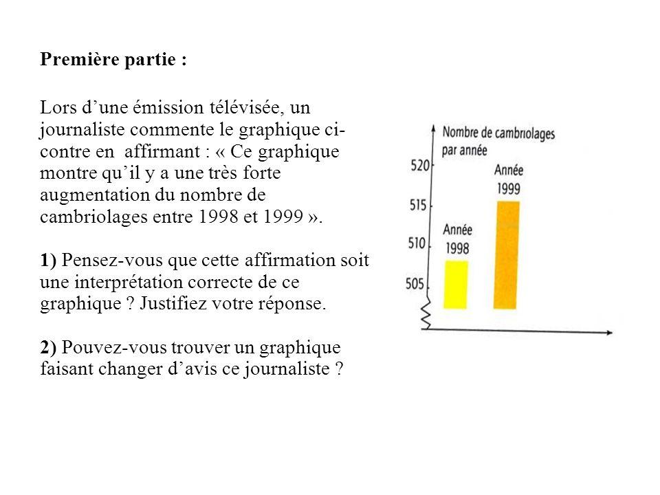 Première partie : Lors dune émission télévisée, un journaliste commente le graphique ci- contre en affirmant : « Ce graphique montre quil y a une très