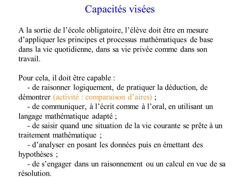 Capacités visées A la sortie de lécole obligatoire, lélève doit être en mesure dappliquer les principes et processus mathématiques de base dans la vie