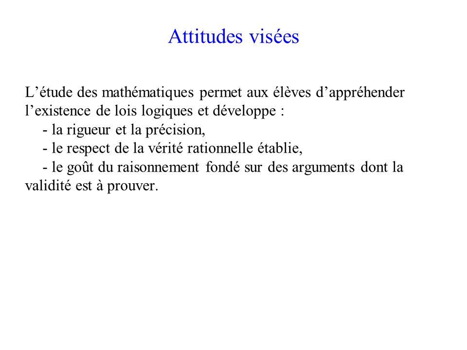 Attitudes visées Létude des mathématiques permet aux élèves dappréhender lexistence de lois logiques et développe : - la rigueur et la précision, - le