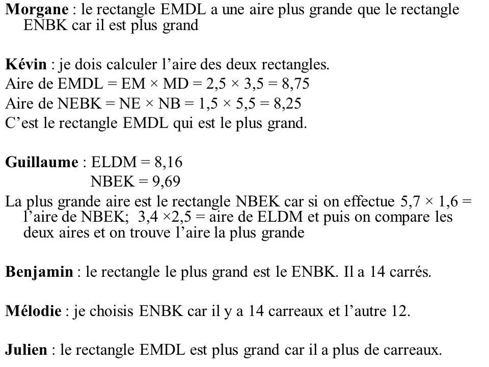 Morgane : le rectangle EMDL a une aire plus grande que le rectangle ENBK car il est plus grand Kévin : je dois calculer laire des deux rectangles. Air