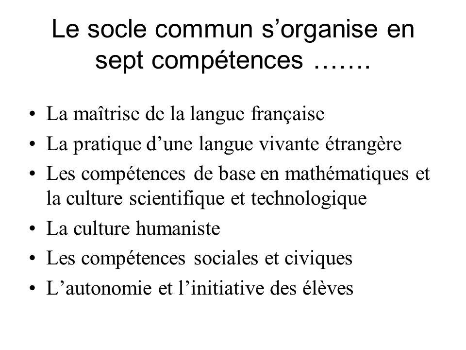 Le socle commun sorganise en sept compétences ……. La maîtrise de la langue française La pratique dune langue vivante étrangère Les compétences de base