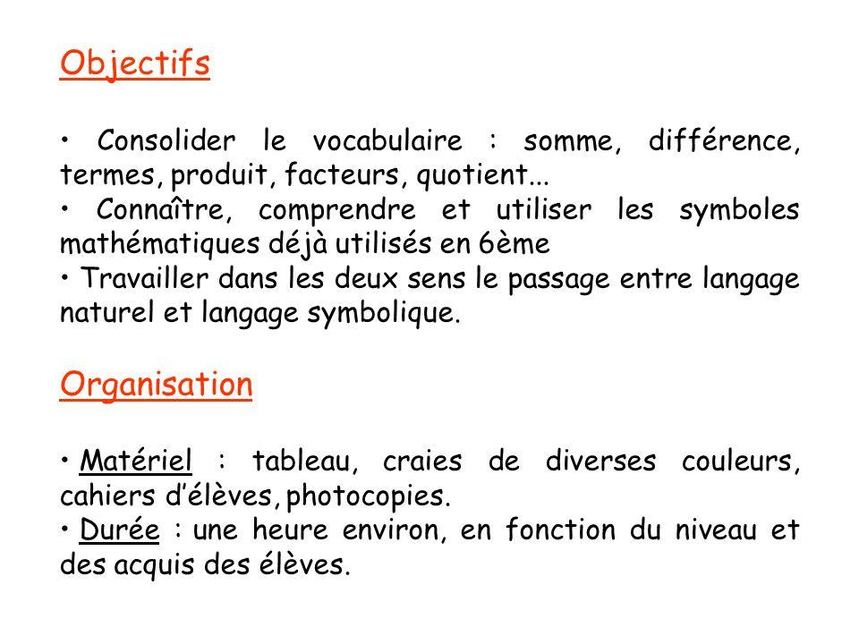 Objectifs Consolider le vocabulaire : somme, différence, termes, produit, facteurs, quotient... Connaître, comprendre et utiliser les symboles mathéma