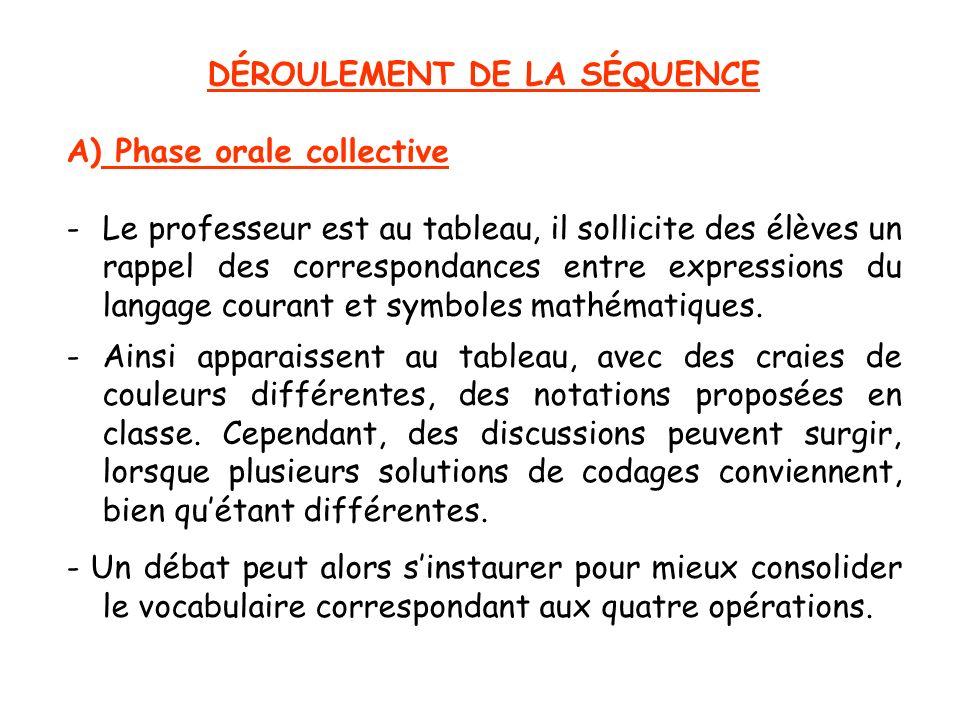 DÉROULEMENT DE LA SÉQUENCE A) Phase orale collective -Le professeur est au tableau, il sollicite des élèves un rappel des correspondances entre expres