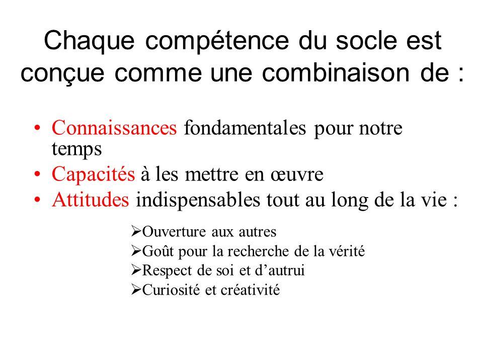 Chaque compétence du socle est conçue comme une combinaison de : Connaissances fondamentales pour notre temps Capacités à les mettre en œuvre Attitude