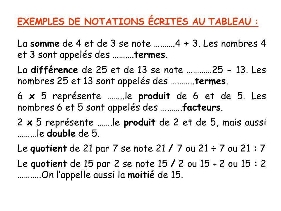 EXEMPLES DE NOTATIONS ÉCRITES AU TABLEAU : La somme de 4 et de 3 se note ……….4 + 3. Les nombres 4 et 3 sont appelés des ……….termes. La différence de 2