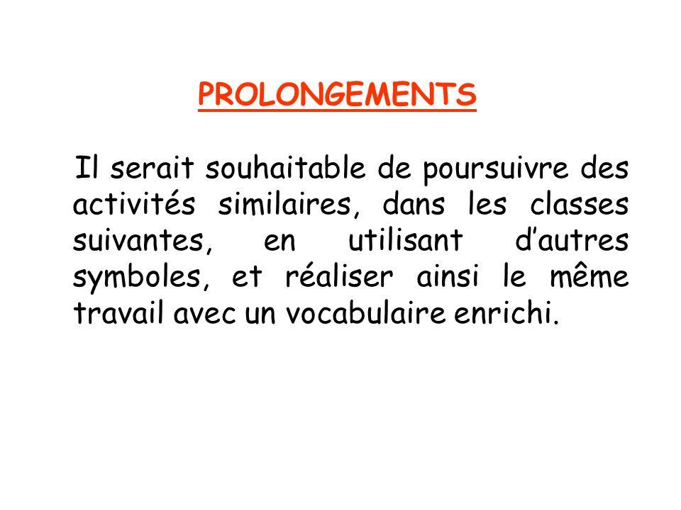 PROLONGEMENTS Il serait souhaitable de poursuivre des activités similaires, dans les classes suivantes, en utilisant dautres symboles, et réaliser ain