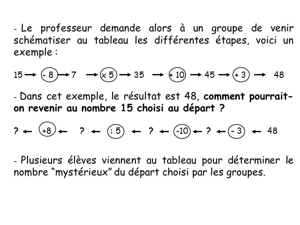 - Le professeur demande alors à un groupe de venir schématiser au tableau les différentes étapes, voici un exemple : 15 - 8 7 x 5 35 + 10 45 + 3 48 -