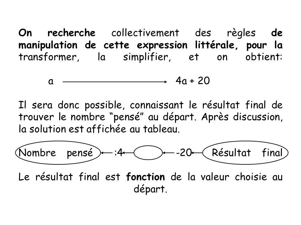 On recherche collectivement des règles de manipulation de cette expression littérale, pour la transformer, la simplifier, et on obtient: a 4a + 20 Il