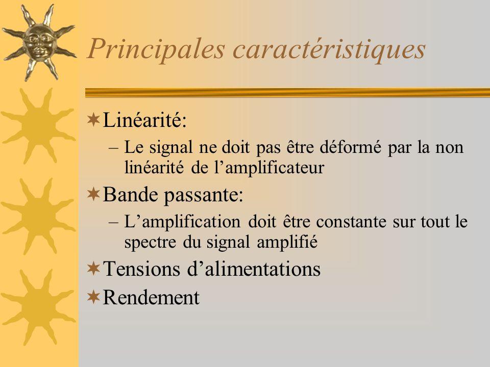 Principales caractéristiques Linéarité: –Le signal ne doit pas être déformé par la non linéarité de lamplificateur Bande passante: –Lamplification doi