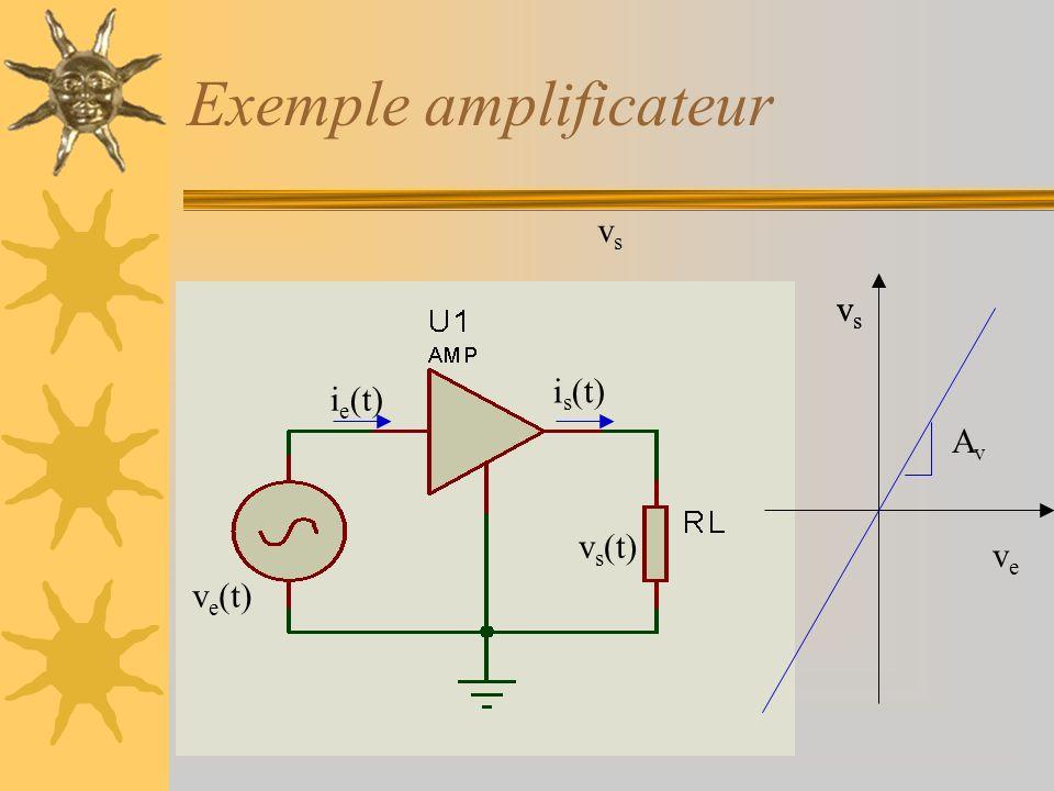Exemple amplificateur v e (t) v s (t) i e (t) i s (t) vsvs veve vsvs vsvs AvAv
