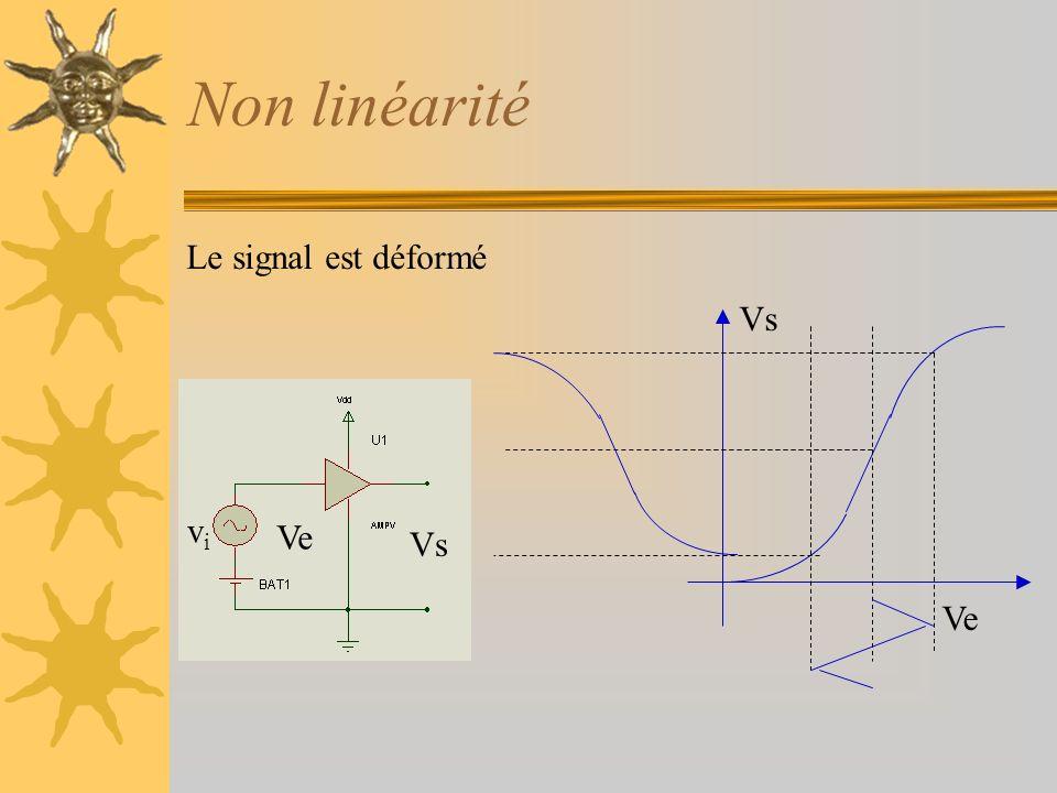 Non linéarité Vs Le signal est déformé Ve Vs vivi Ve