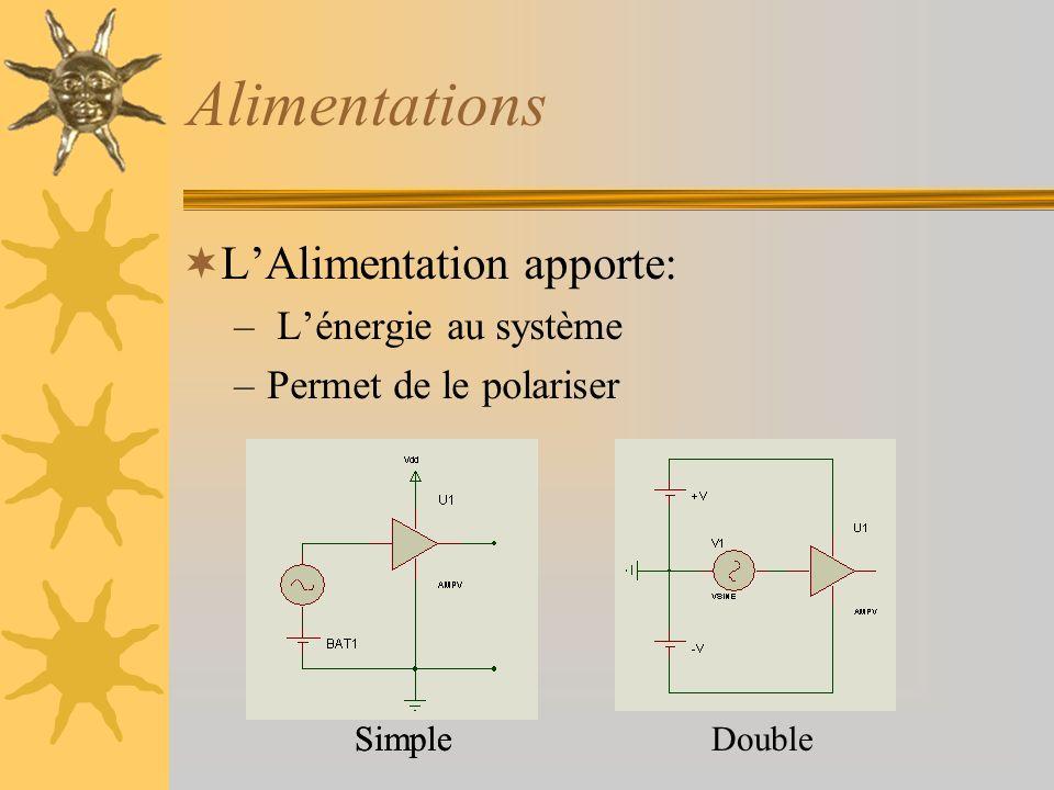Alimentations LAlimentation apporte: – Lénergie au système –Permet de le polariser Simple Double