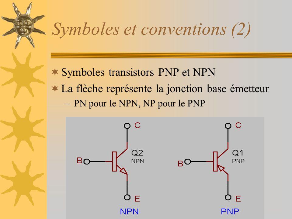 Symboles et conventions (2) Symboles transistors PNP et NPN La flèche représente la jonction base émetteur –PN pour le NPN, NP pour le PNP